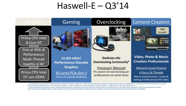 Intel Haswell-E Q3 2014