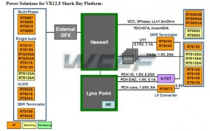 Intel Shark Bay Haswell Power Solution