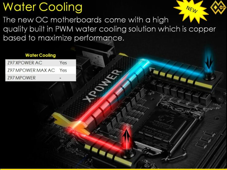 msi-z97-xpower-_slide_watercooling