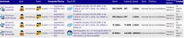 Xeon E5-2693 V3 Processor