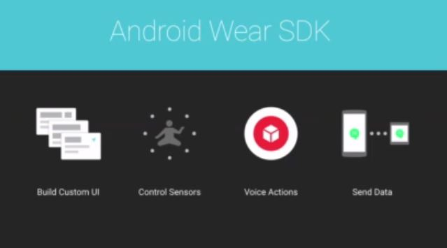 """""""Super Convenient"""" Android Wear is Here and Helping Jeff!"""
