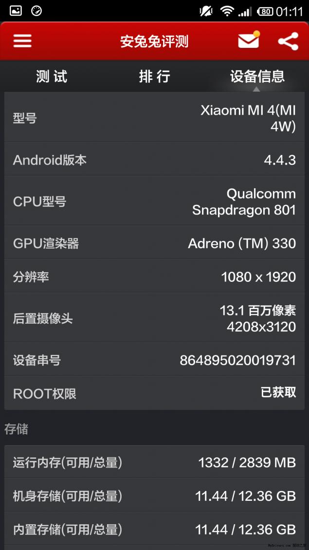 Xiaomi Mi 4 benchmark score