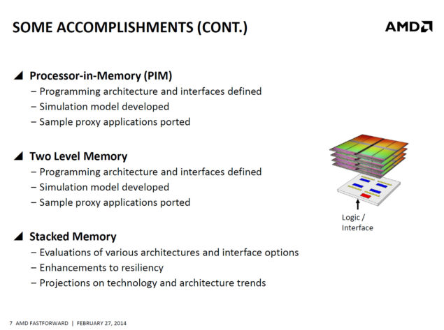 AMD APU Memory Technology - Stacked - Two Level