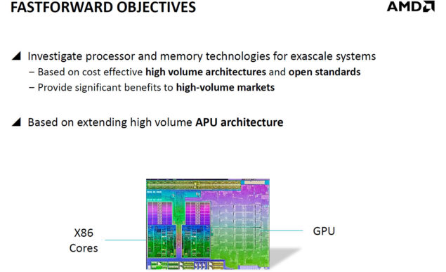 AMD Staced Memory For APU