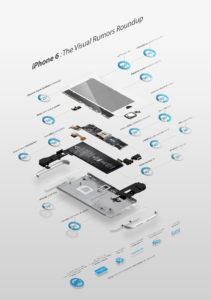 iphone 6 infographic
