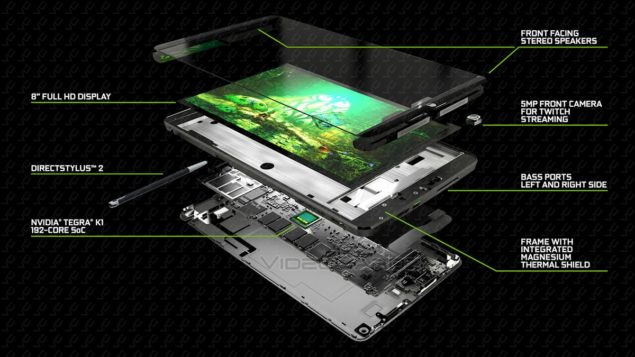 NVIDIA Shield Tablet Dissected