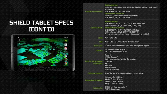 NVIDIA Shield Tablet Specifications 2