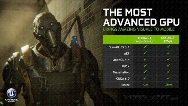 NVIDIA Shield Tablet Tegrak1