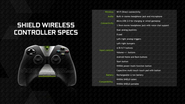 NVIDIA Shield Tablet Wireless Controller