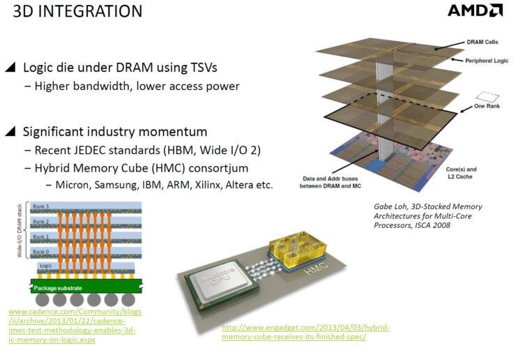 amd-3d-integration