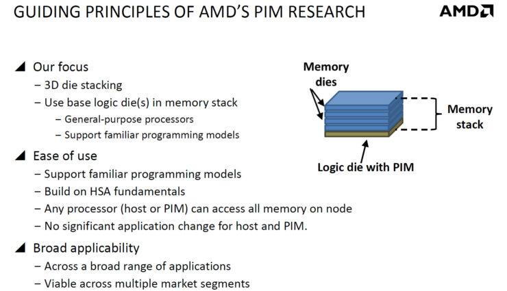 amd-pim-principles