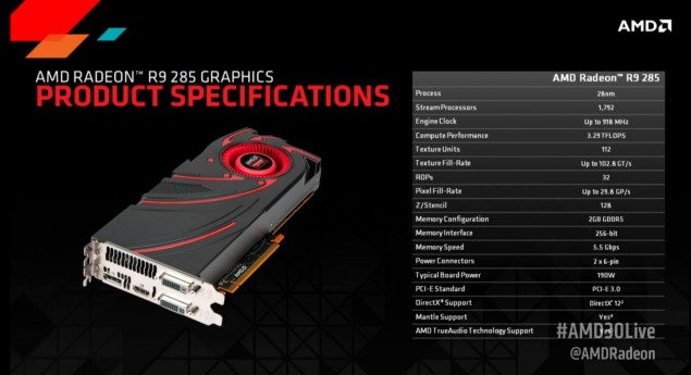 AMD Radeon R9 285 Specifications
