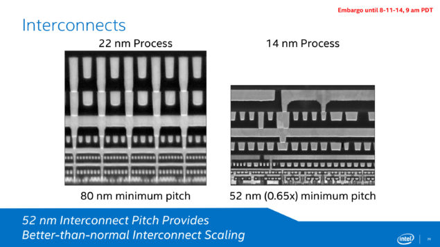 Intel 14nm Interconnect Path