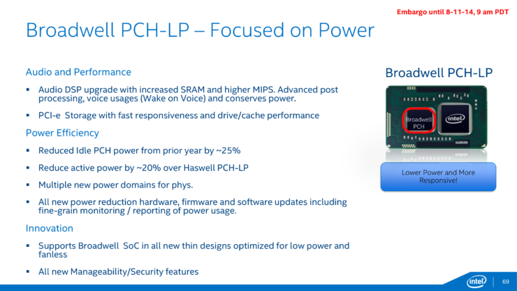 intel-broadwell-cpu-soc-pch-lp