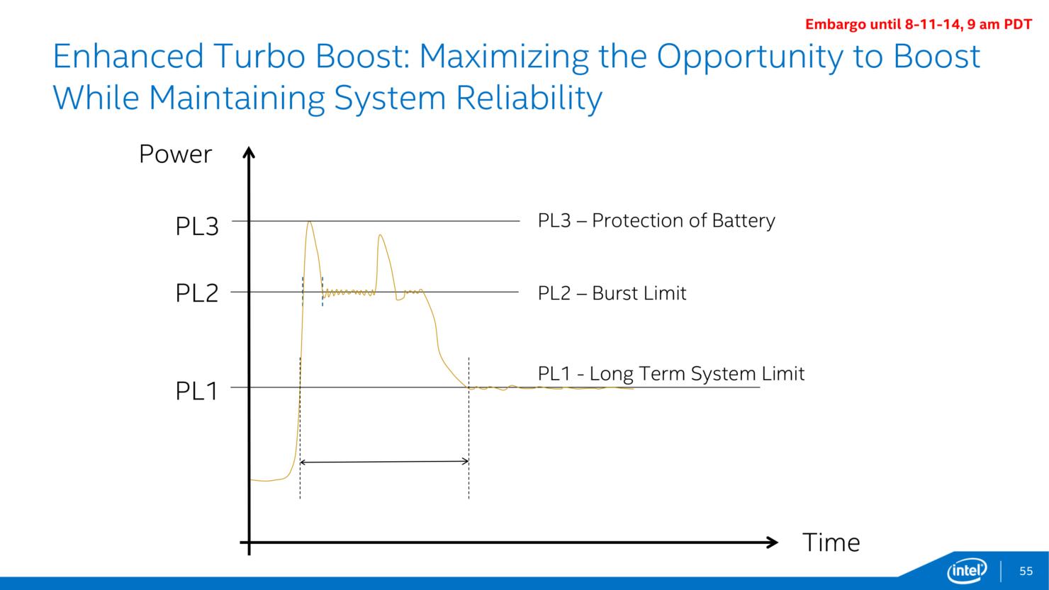 intel-broadwell-e-turbo-boost