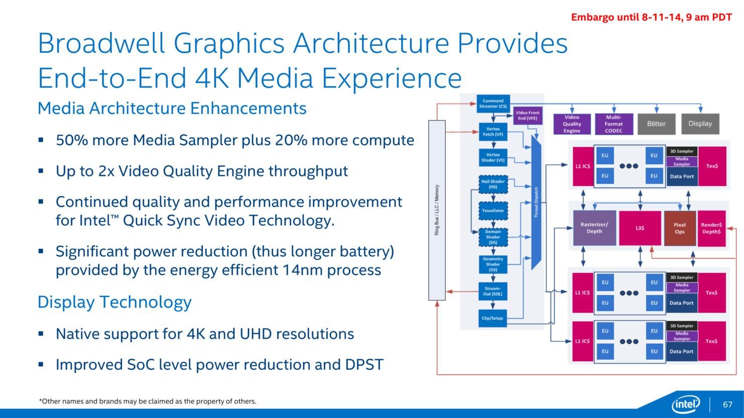 intel-broadwell-graphics-4k-media