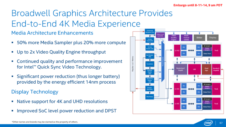 intel-broadwell-graphics-4k-media