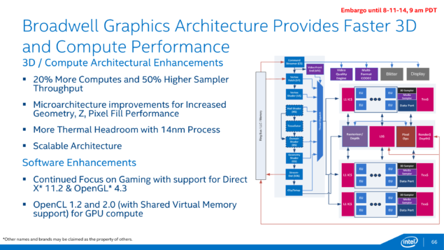 Intel Broadwell Graphics Architecture