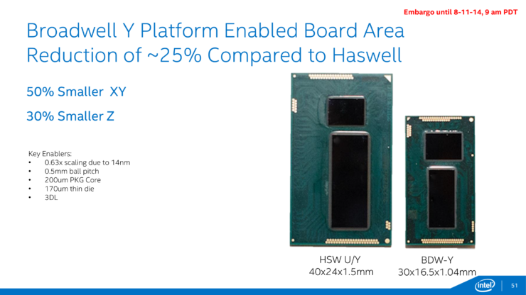 intel-broadwell-y-soc-size