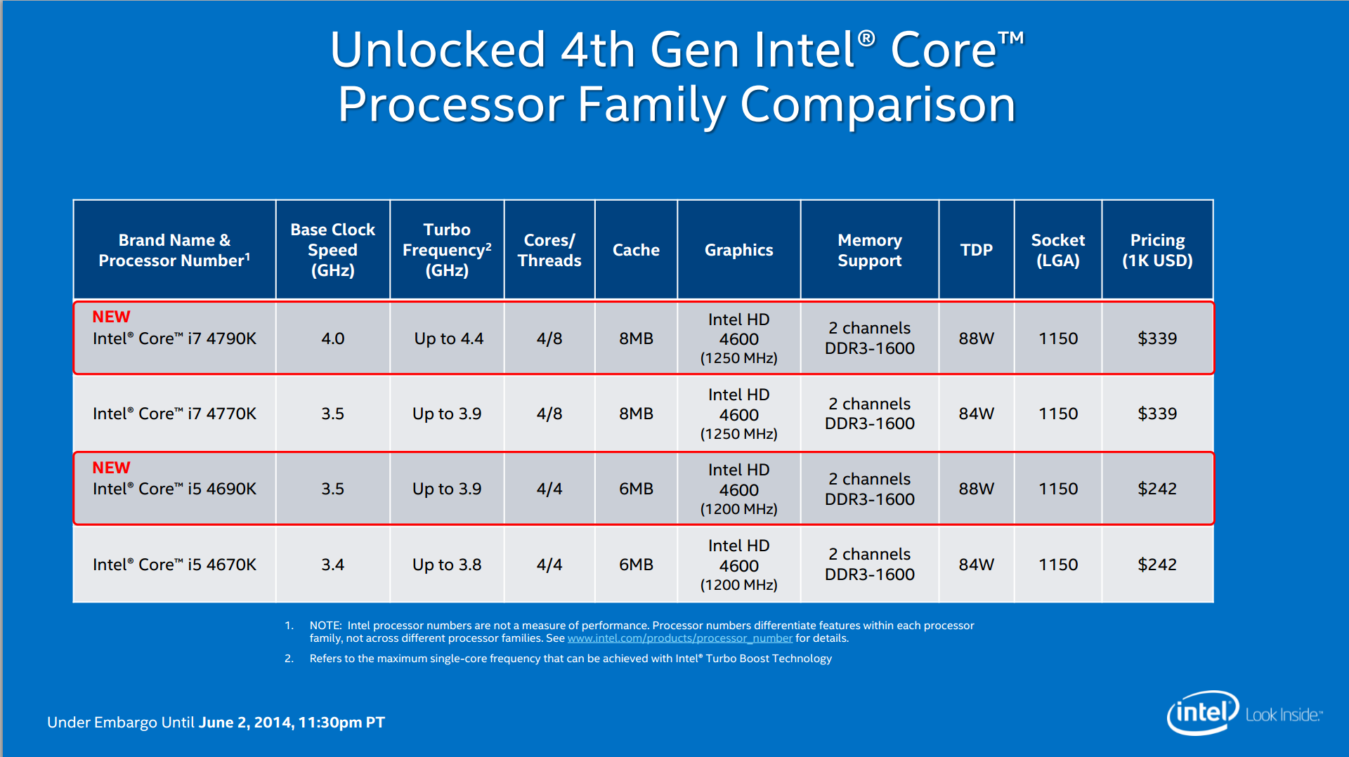 Intel Core I7 4790k Haswell Refresh Devils Canyon Processor Review Pentium 2 Block Diagram Family