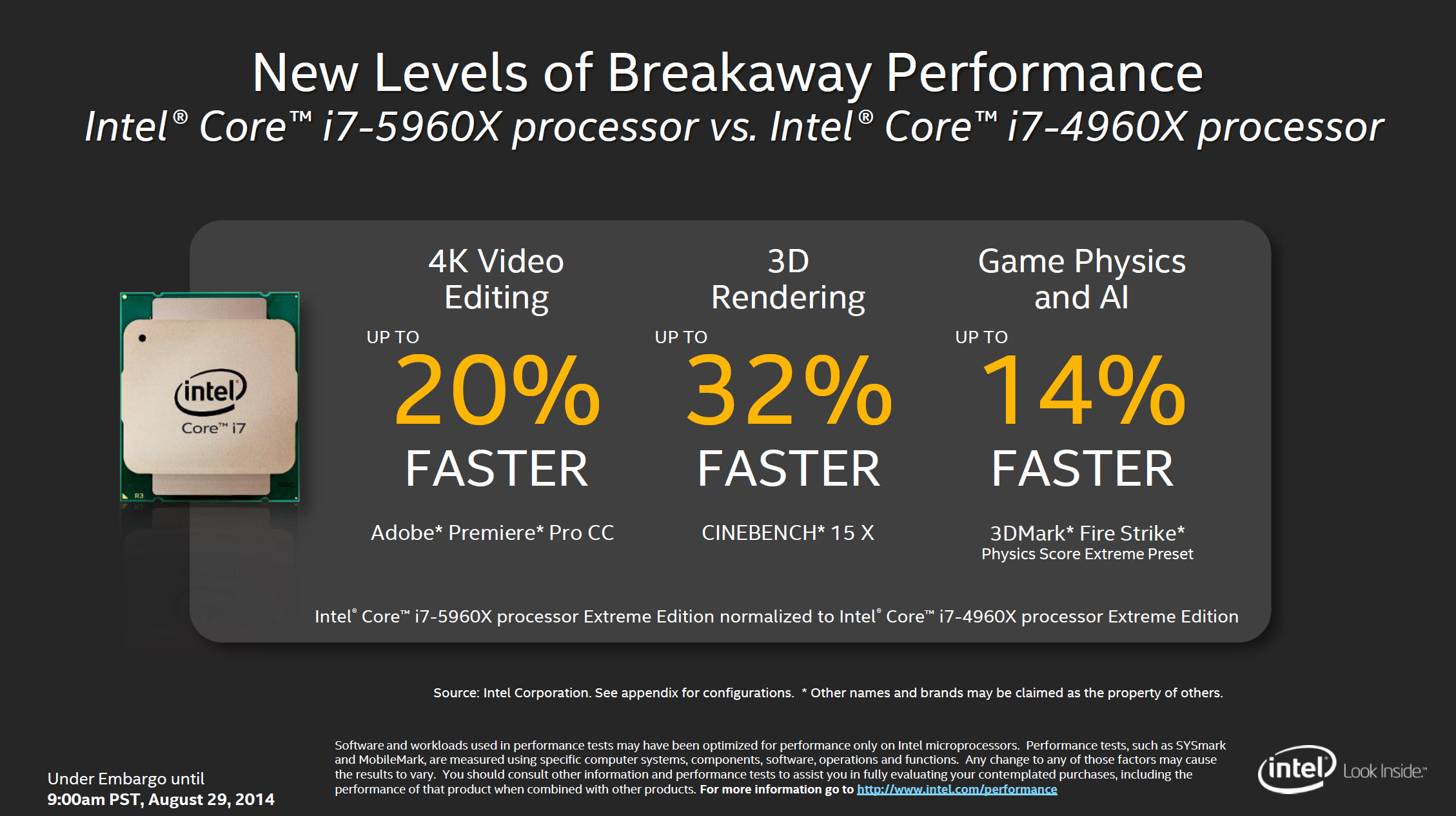 Intel Haswell E Including Flagship Core I7 5960x Extreme Edition 4790 34 Box Socket 1150 Vs 4960x