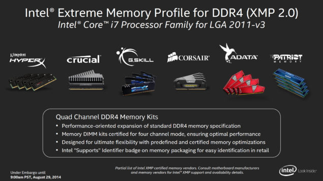 Intel Haswell-E DDR4 Memory Support