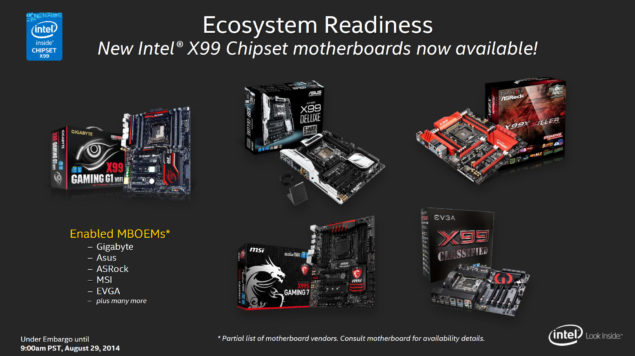 Intel Haswell-E X99 Motherboards