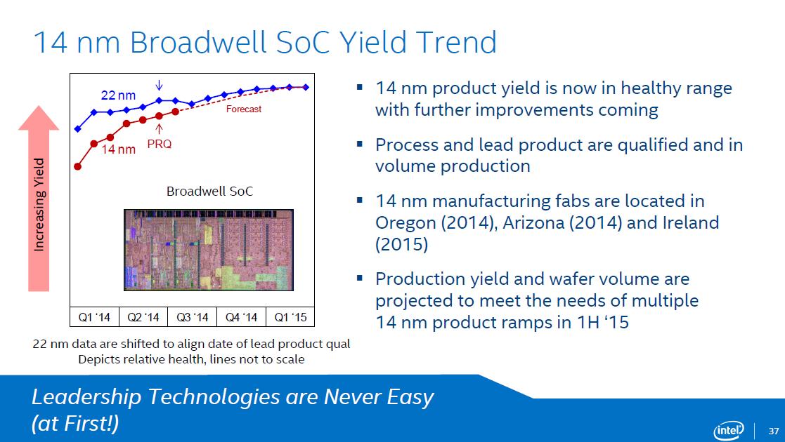 intel-yield-updated-broadwell-14nm-y2