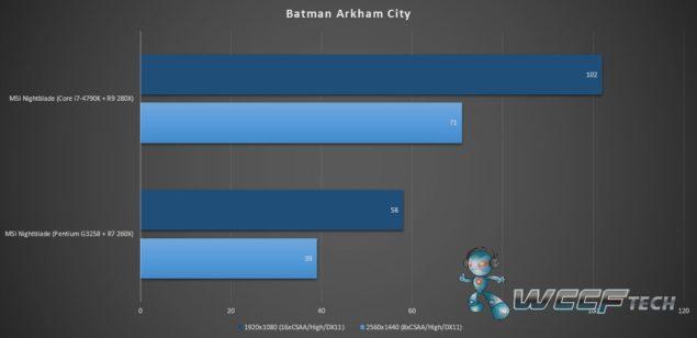 MSI Nightblate_Benchmark_Batman Arkham City