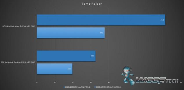 MSI Nightblate_Benchmark_Tomb Raider