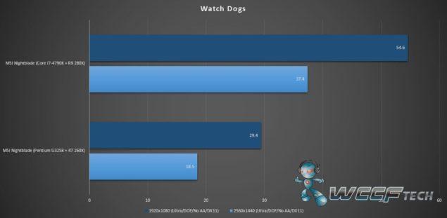 MSI Nightblate_Benchmark_Watch Dogs
