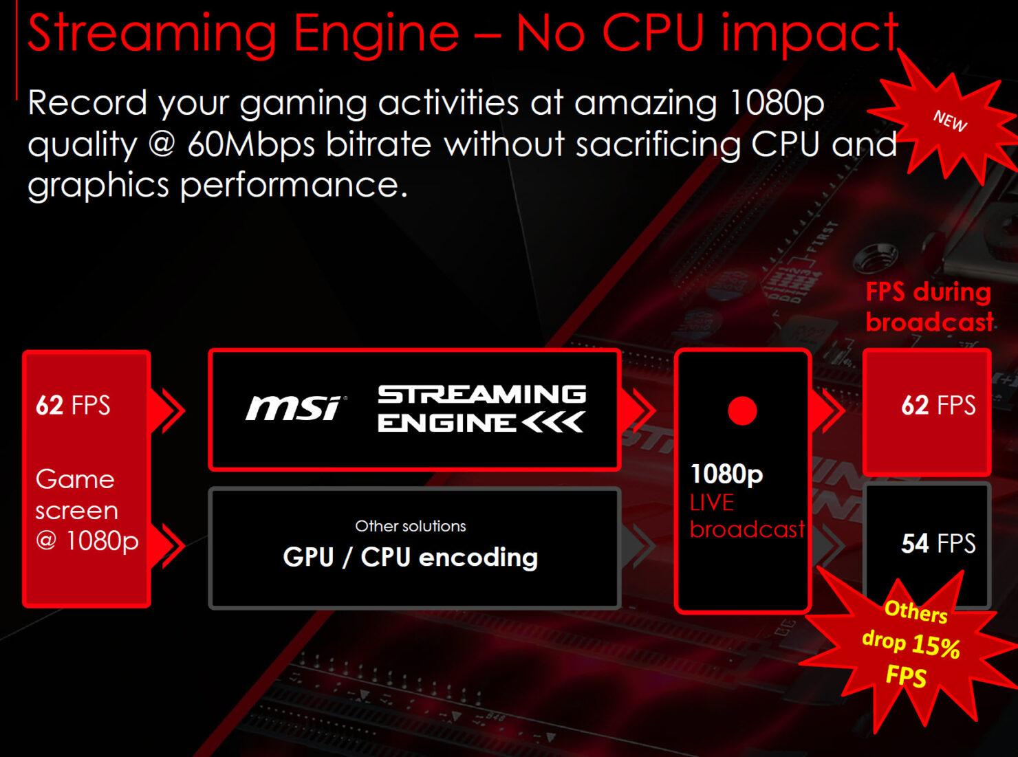 msi-x99-motherboard-press-slides_11