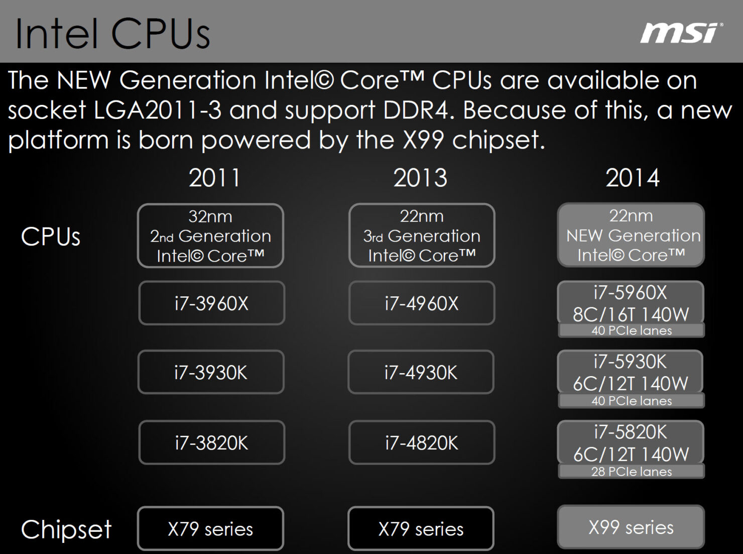 msi-x99-motherboard-press-slides_20