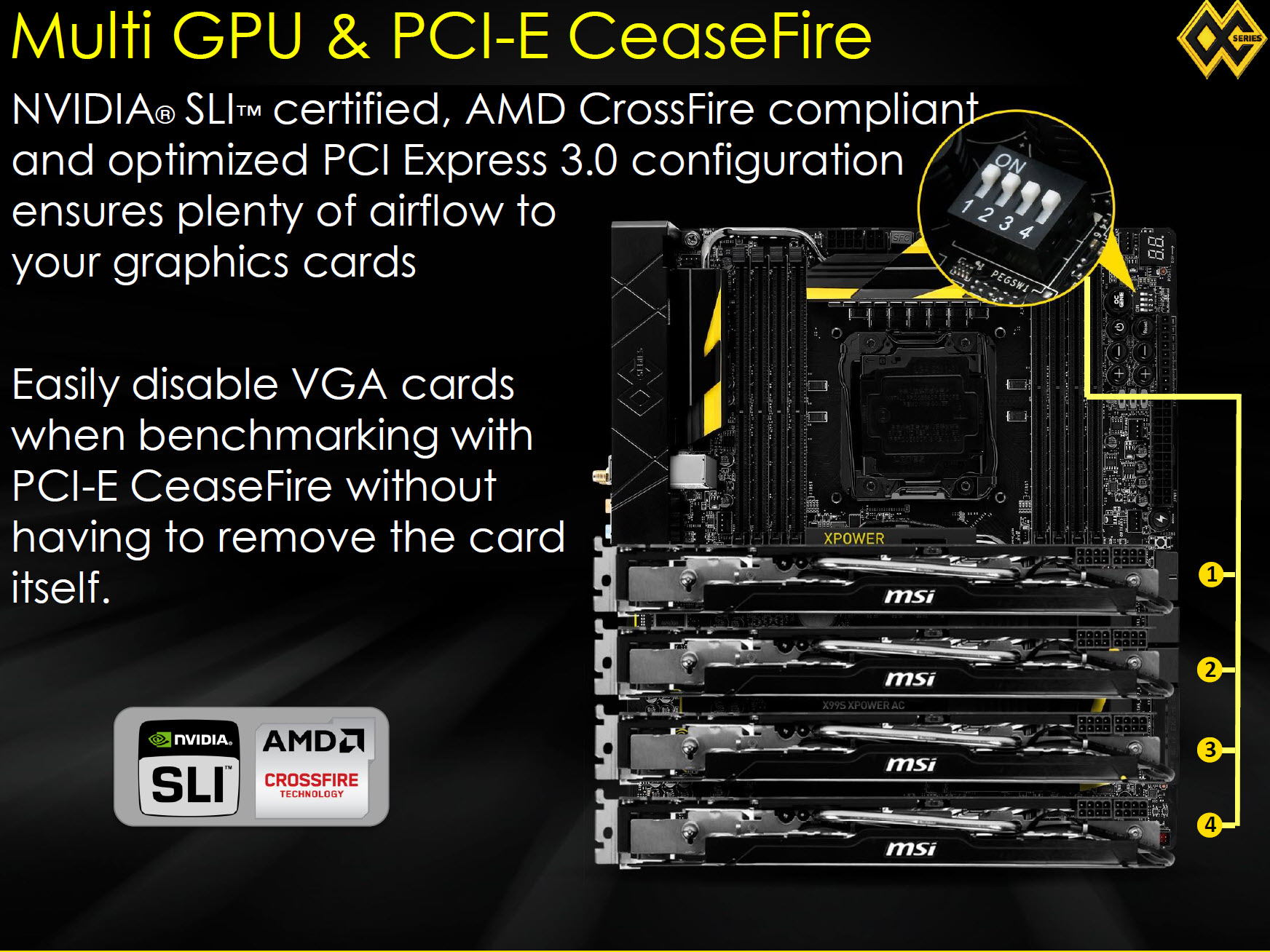 MSI X99 Motherboard Lineup Unleashed - X99S XPOWER AC and