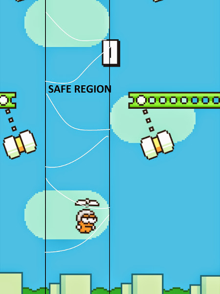 Swing Copters cheats
