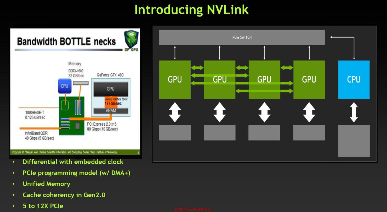 nvidia-nvlink-2