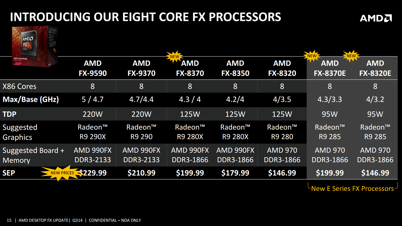 AMD Launches x86 Piledriver Based 125W FX-8370 and 95W FX-8370E, FX