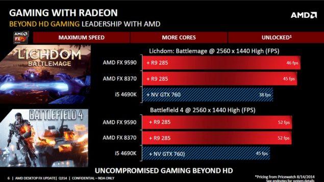 AMD FX-9590 vs 4690K