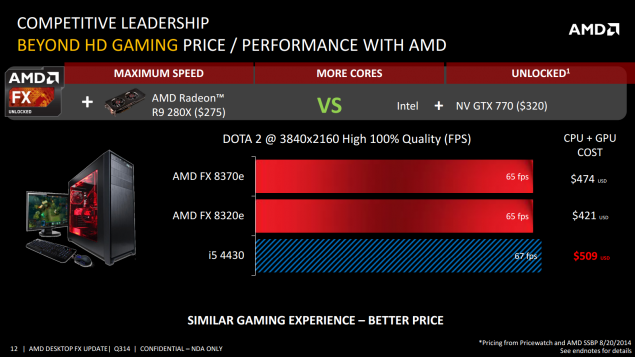 AMD FX Piledriver Performance Relative vs Intel Core i5