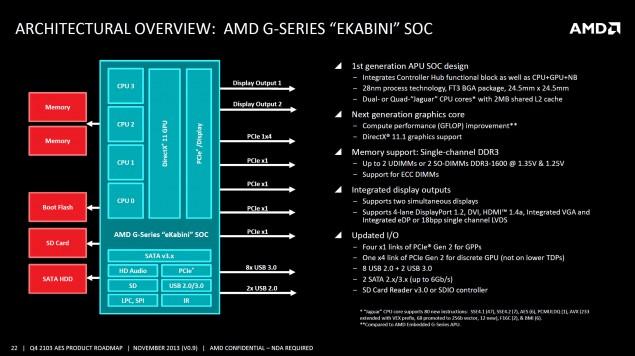 AMD G-Series EKabini SOC