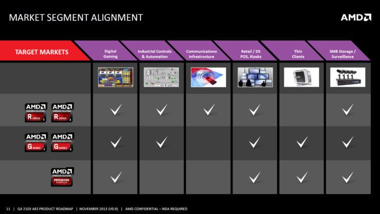 amd-market-segment-alignment