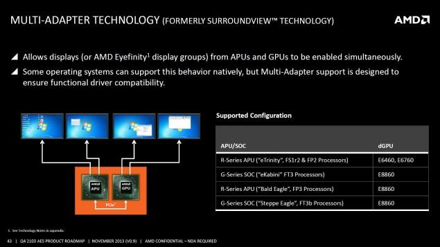 AMD Multi-Adpater Technology
