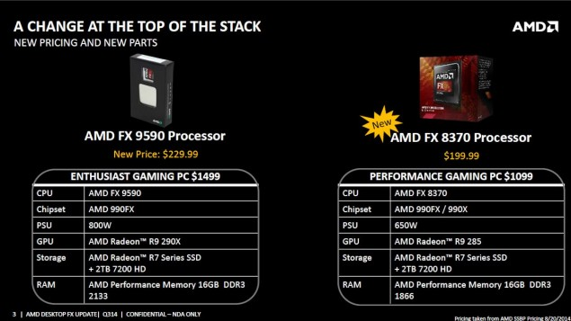 AMD PC Configuration