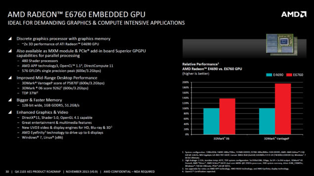 AMD Radeon E6760 Embedded GPU