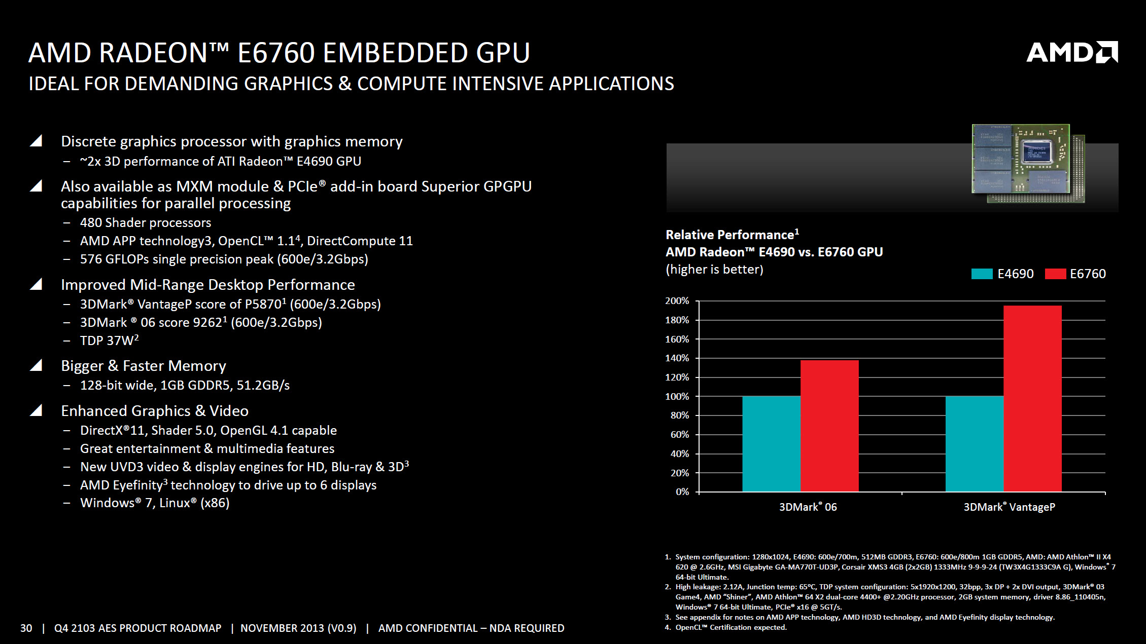 AMD EMBEDDED GPU AND APU PREVIEW WINDOWS DRIVER DOWNLOAD
