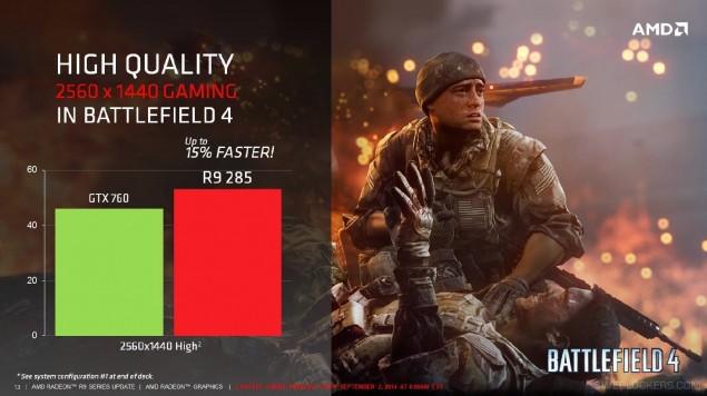 AMD Radeon R9 285 Tonga Battlefield 4