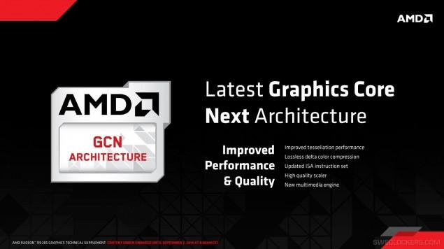 AMD Radeon R9 285 Tonga GCN 1.2