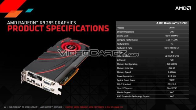 AMD Radeon R9 285 Tonga Specifcations