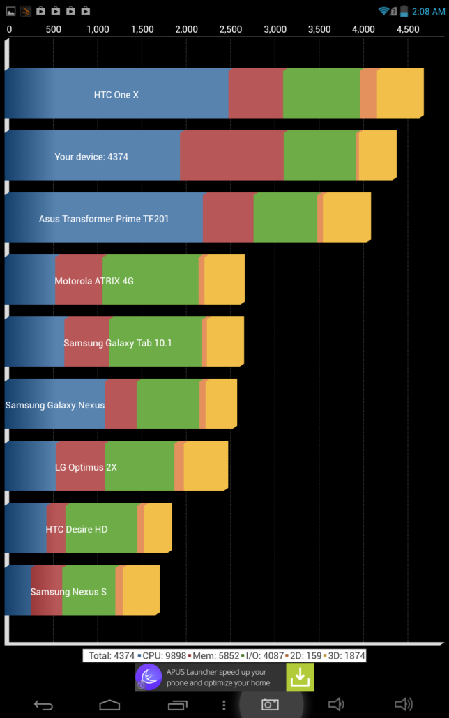 gright-hd7i_quadrant-benchmark