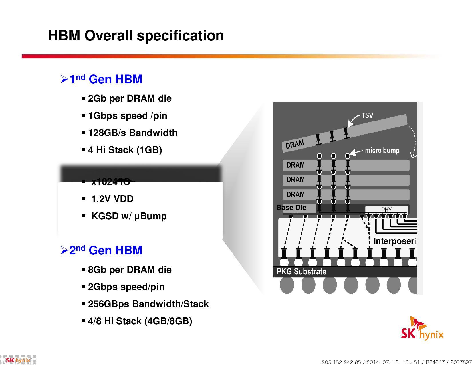 Hynix-HBM-13